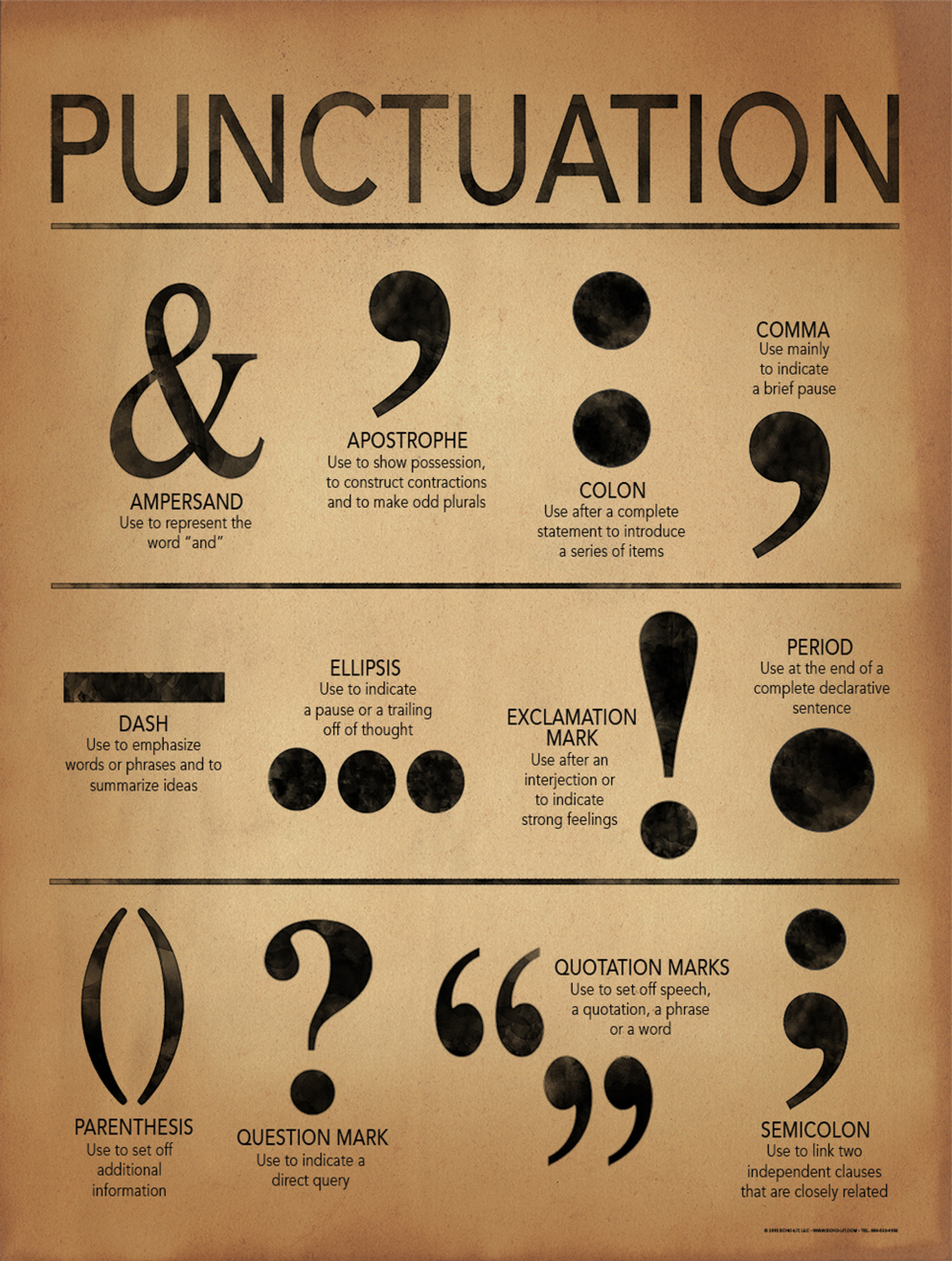 Punctuation Grammar And Writing Poster Home Office