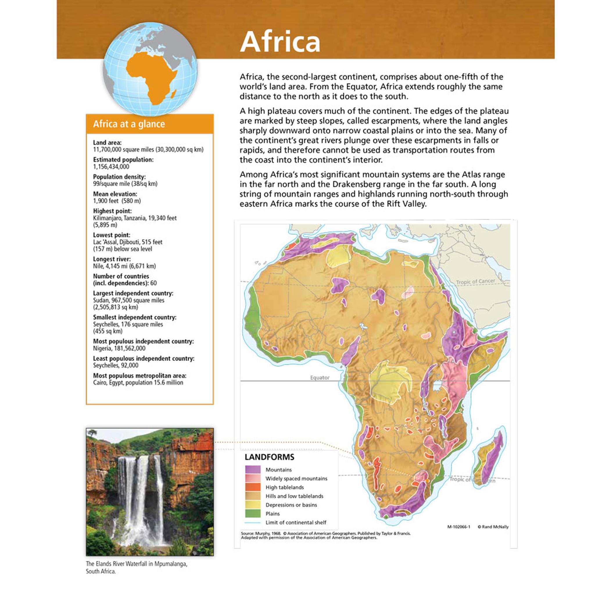 Atlas of World Geography [ 2048 x 2048 Pixel ]