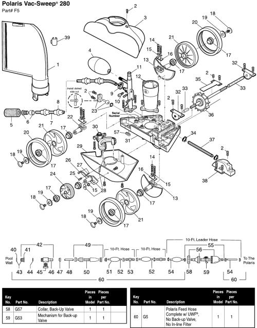 small resolution of polaris 280 parts