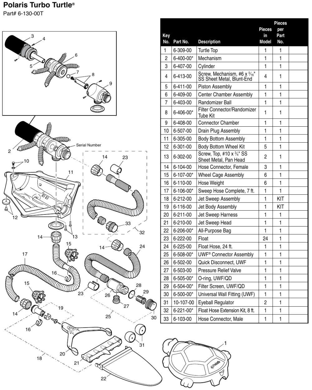 medium resolution of polaris turbo turtle parts