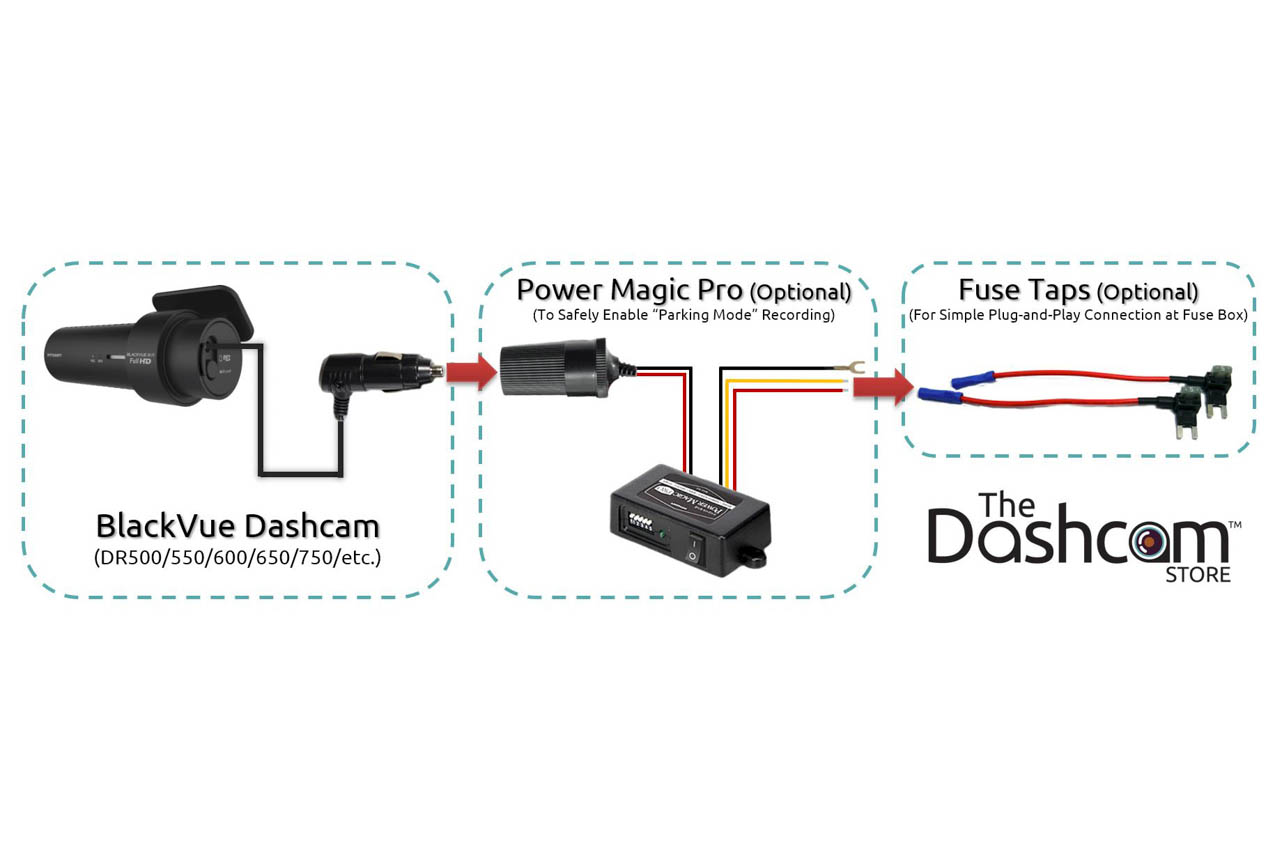 diagram how the fuse taps are used with a blackvue dashcam power magic pro  [ 1275 x 850 Pixel ]