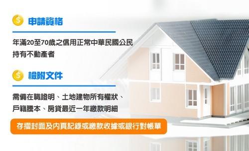 [情報] 房屋抵押貸款不求人!優悅行銷是您信賴的貸款顧問公司 | T17 討論區 - 一起分享好東西
