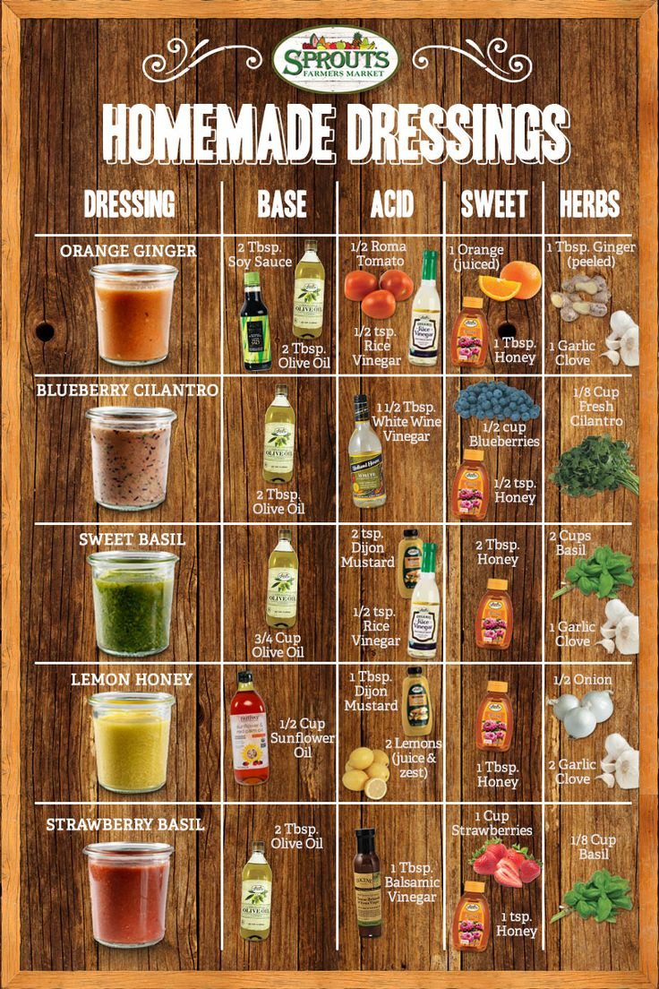 25 Food  Cooking Infographics Thatll Make Your Life
