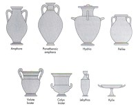 TYPES OF GREEK VASE  Vases Sale