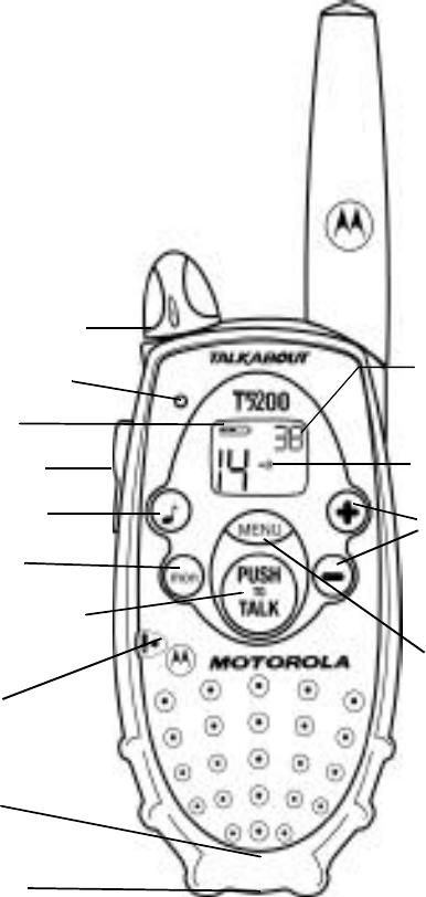 Motorola T5100 Two-Way Radio Manual PDF View/Download