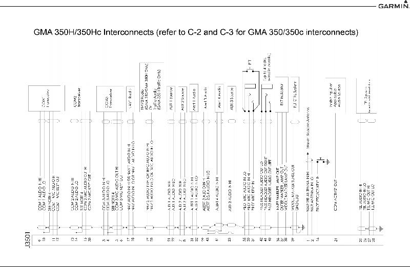 Garmin GMA 350 GPS Installation manual PDF View/Download