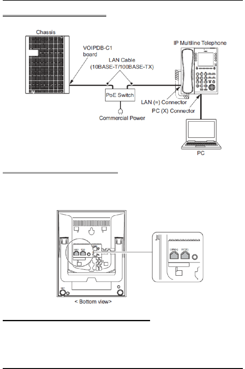 NEC SL2100 Touch terminals Quick install manual PDF View