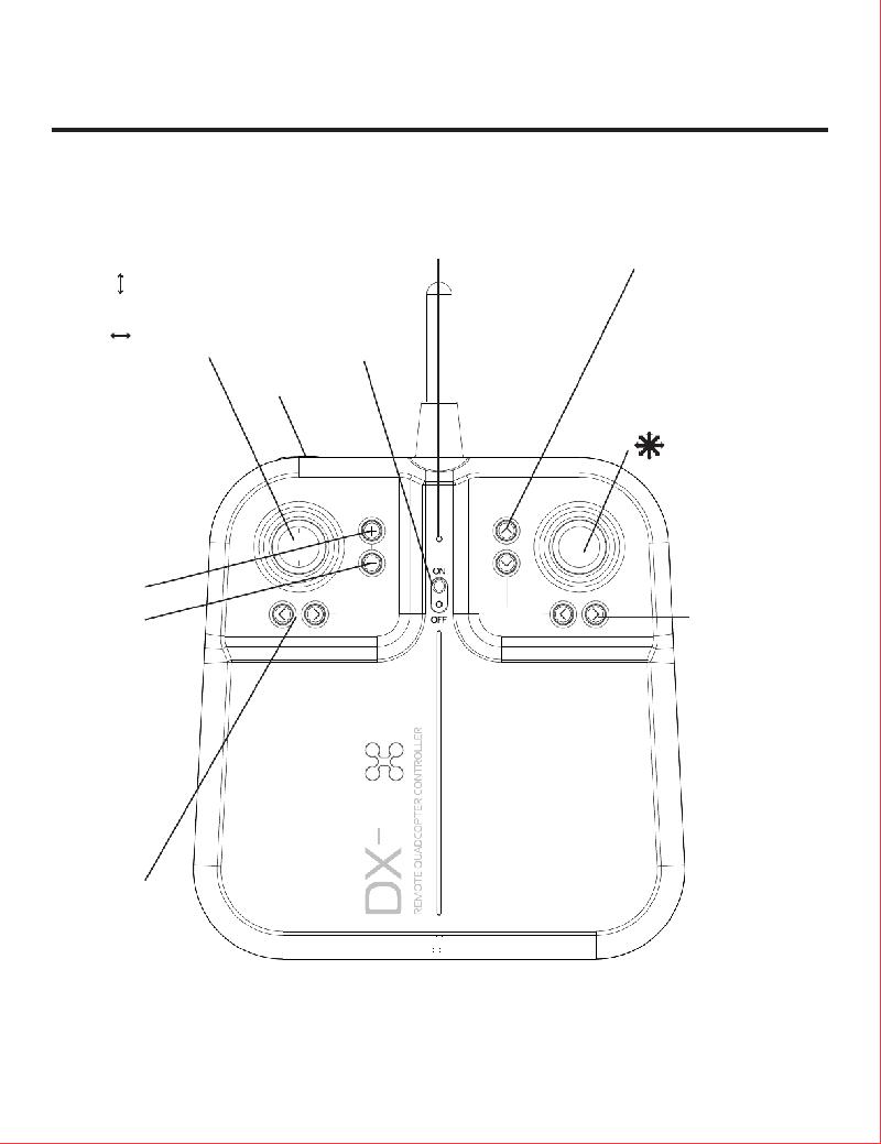 Sharper Image DX-2 Drones Manual PDF View/Download, Page # 6