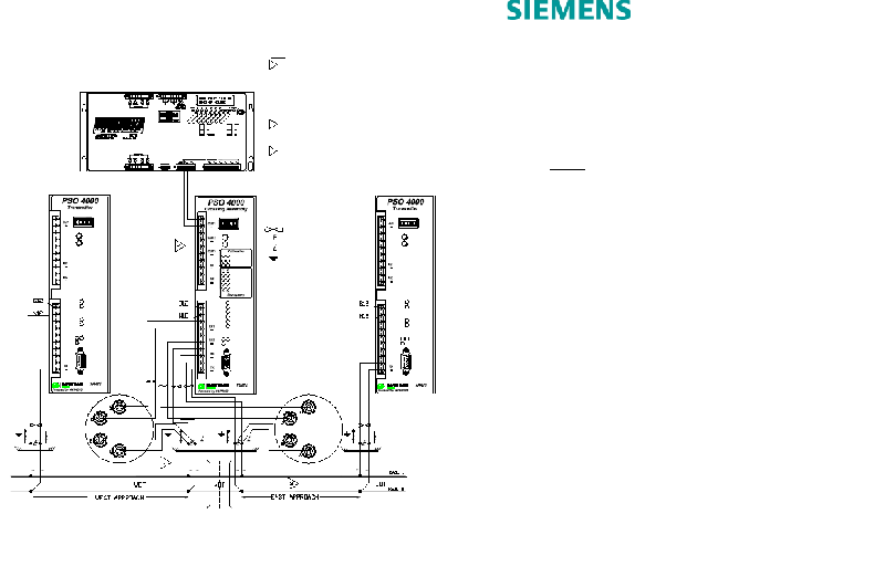 Siemens PSO 4000 Transceiver Quick reference manual PDF