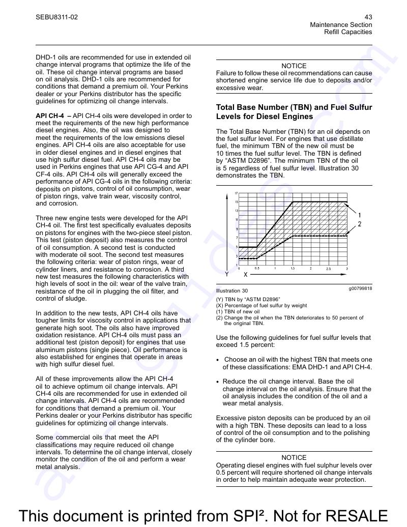 Perkins 402D Engine Operation and maintenance manual PDF