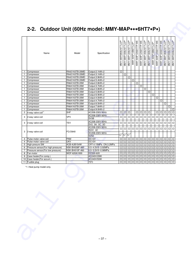 Toshiba MMY-MAP0806HT7(J)P Air Conditioner Service manual