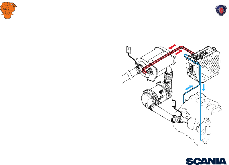 Scania DC16 Engine Installation manual PDF View/Download