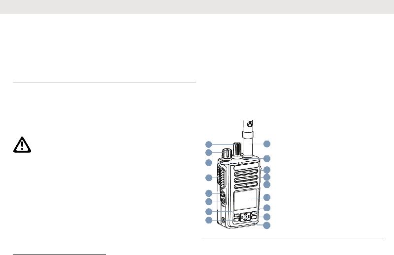 Motorola MOTOTRBO DP3441 Two-Way Radio Quick reference