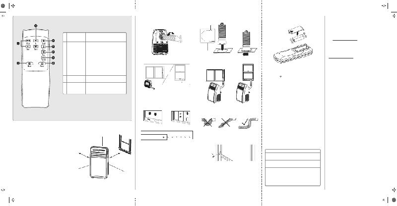 Insignia NS-AC8PWH9 Air Conditioner Quick setup manual PDF