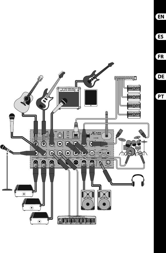 Behringer X AIR XR18 Music Mixer Quick start manual PDF