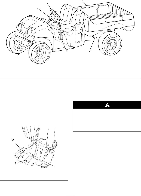 Toro Workman e2065 Utility Vehicle Operator's manual PDF