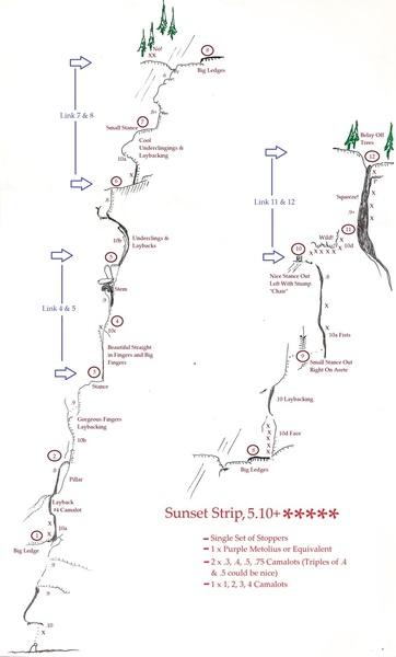 Sunset Strip Map : sunset, strip, Sunset, Strip