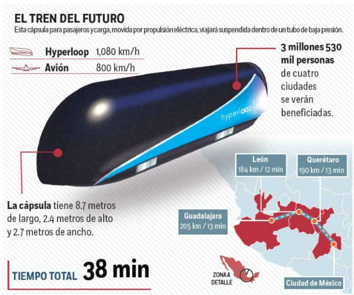 Image result for hyperloop mexico images