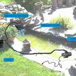 Pool Pump Setup Diagram Transform Boundary Swimming System Water