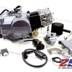 Lifan 110 Cdi Wiring Diagram Network Excel 110cc Engine 4 Speed Semi Auto W Air Carby Kit
