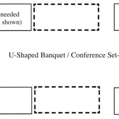 Catering Buffet Set Up Diagram Kelp Forest Food Web How To Arrange Your Area - Foldingchairsandtables.com