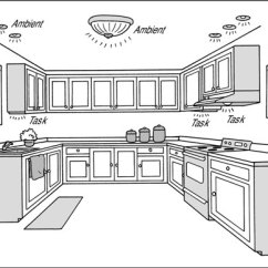 Kitchen Task Lighting Pantry Cabinets By Style