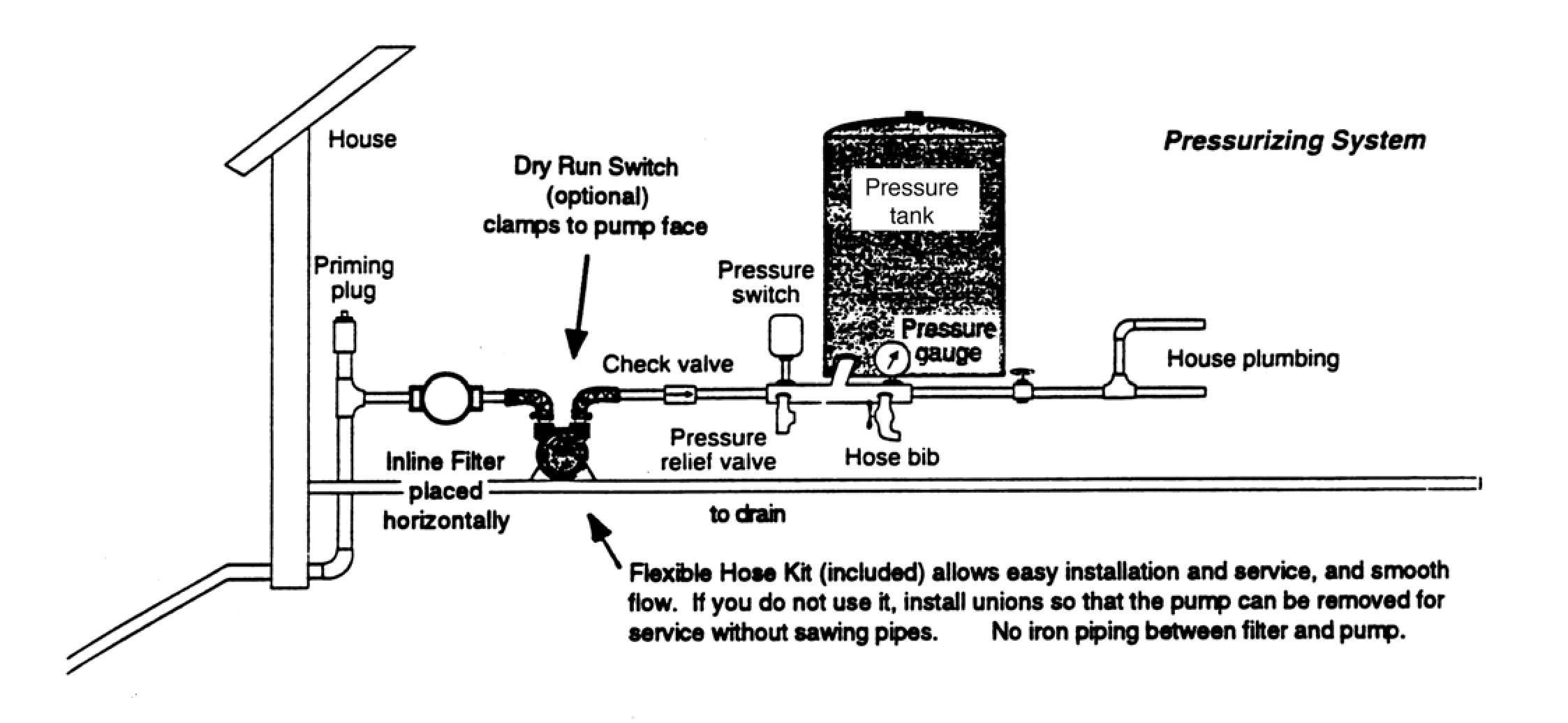 pool booster pump plumbing diagram pool get free image water pressure tank wiring diagram water pressure [ 2246 x 1036 Pixel ]
