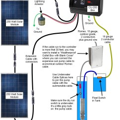 Solar Water Heater Schematic Diagram Basic Thermostat Wiring Grundfos Sqflex Pump