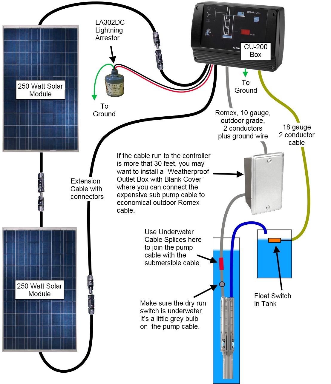 4 wire submersible well pump wiring diagram western golf cart battery grundfos sqflex solar water