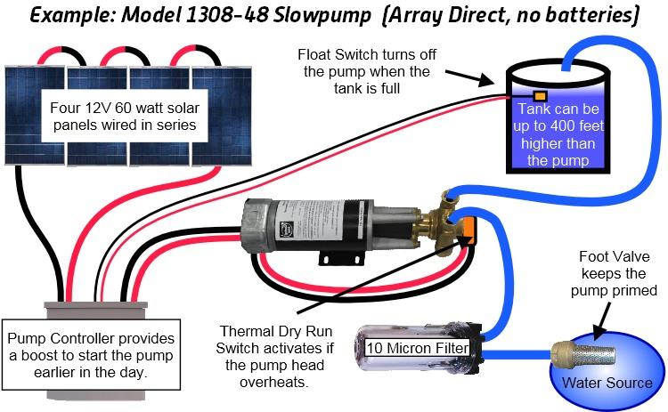 grundfos booster pump wiring diagram 2002 gmc yukon denali radio layout for dankoff solar water
