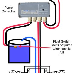 Solar Panel Wiring Diagram Vfd Abb How To Use A Submersible Water Pump 24 Volt