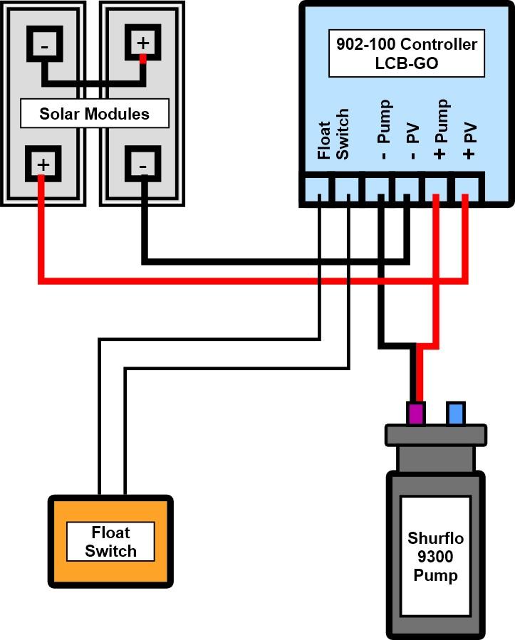 Grundfos Water Pump Wiring Diagram