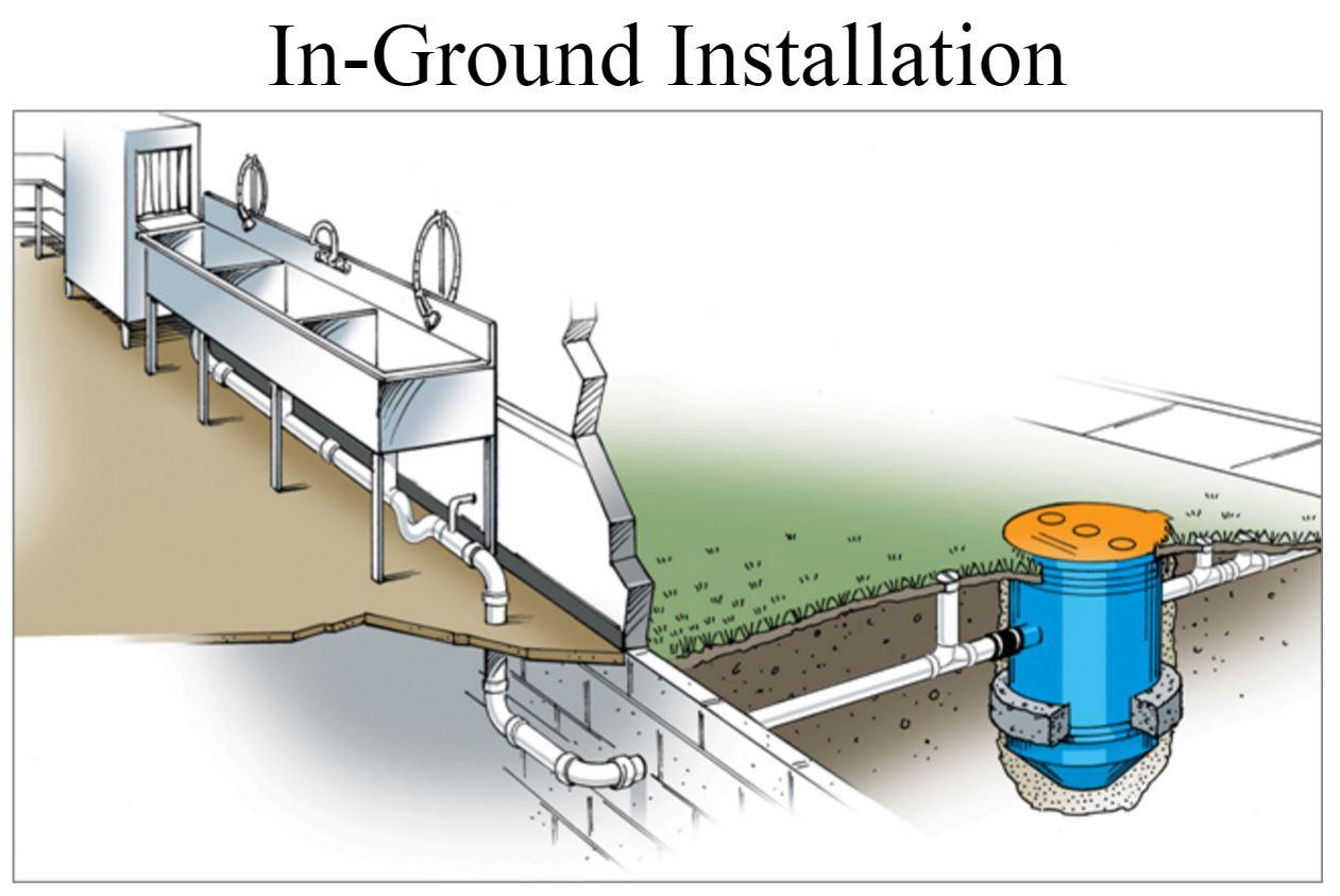 3 compartment sink plumbing diagram 2003 nissan patrol radio wiring 75 gpm trapzilla grease interceptor tz 400 drain net