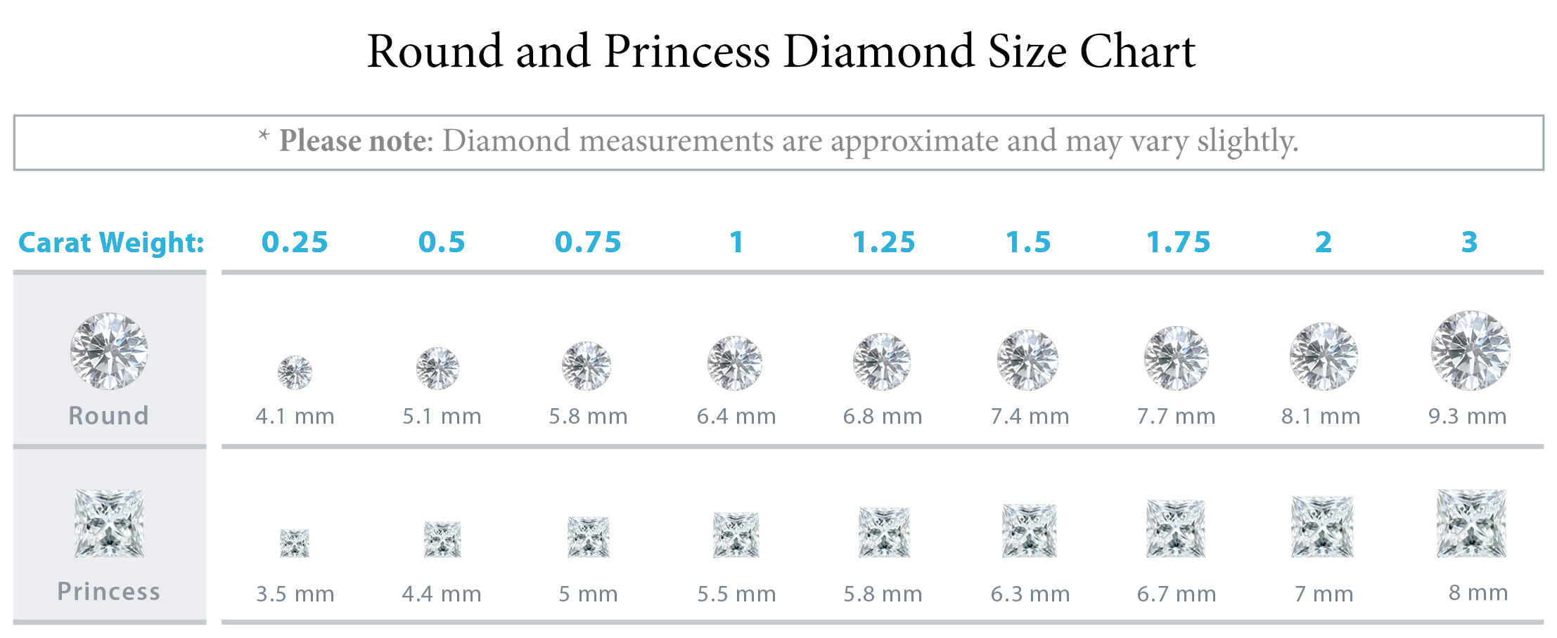 Diamond Earring Carat Size Chart Diamond Carats Learn All