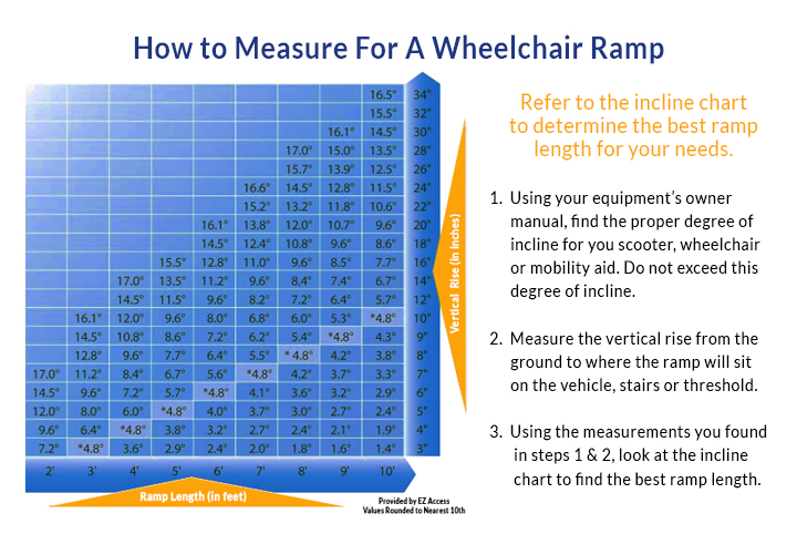 Rubber ramp bannerg also portable ramps for home residential wheelchair rh mycarehomemedical