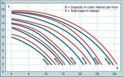 argonaut-curve.jpg