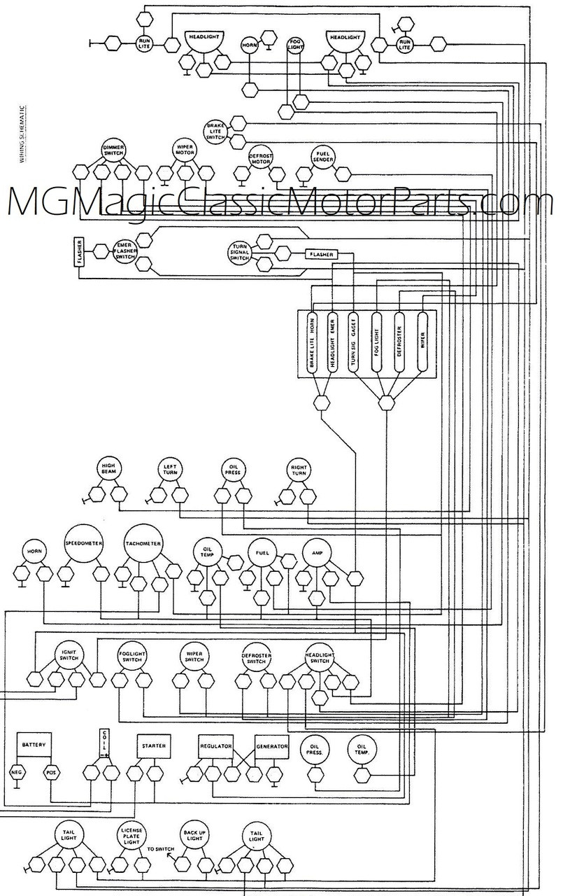 medium resolution of wiring harness detailed fiberfab migi wiring diagram by numbers mg td kit car wiring diagram