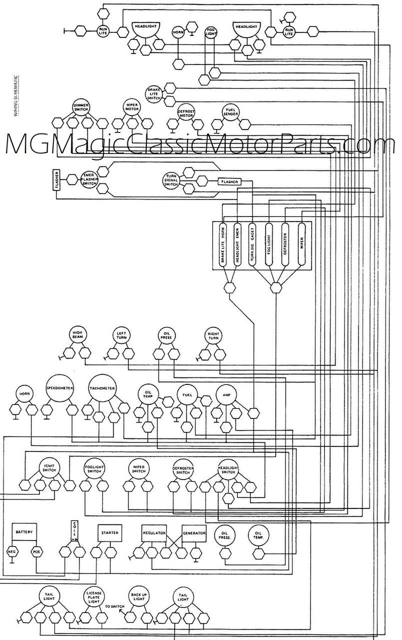 hight resolution of wiring harness detailed fiberfab migi wiring diagram by numbers mg td kit car wiring diagram