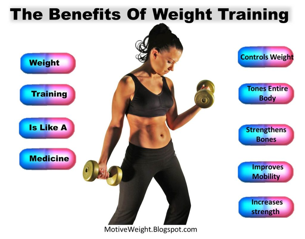 chair gym weight loss amazing pocket its never too late to improve your health my secret