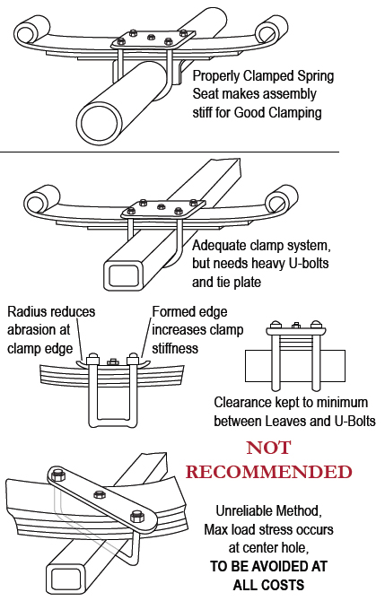 dexter electric trailer brake wiring diagram prosport water temp gauge axle shock absorber ~ elsalvadorla