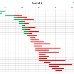 Timing Diagram Excel Household Wiring Uk Gantt Chart Template Search Results Calendar 2015
