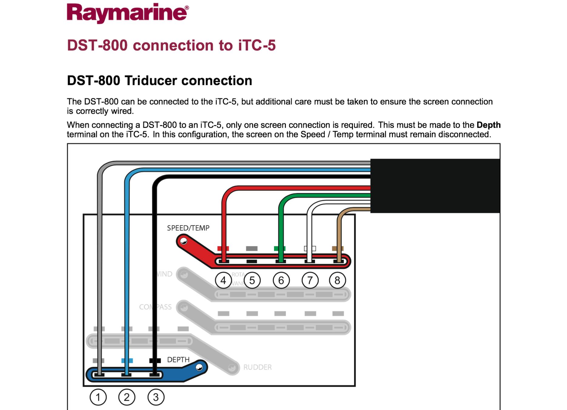 medium resolution of raymarine transducer wiring diagram wiring diagrams schema hubbell wiring diagrams raymarine transducer wiring diagram