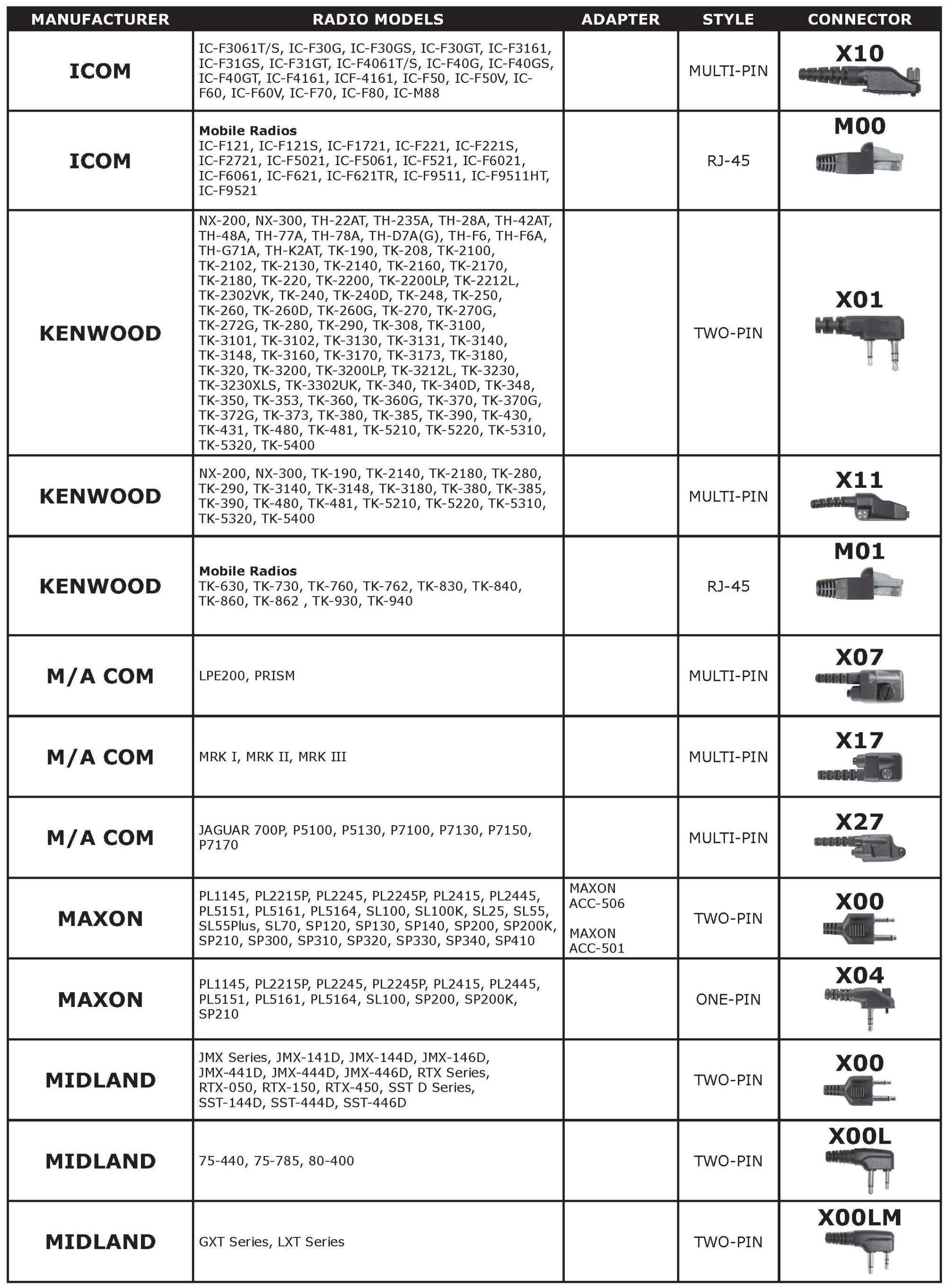 hight resolution of pryme connecter chart page 2 jpg