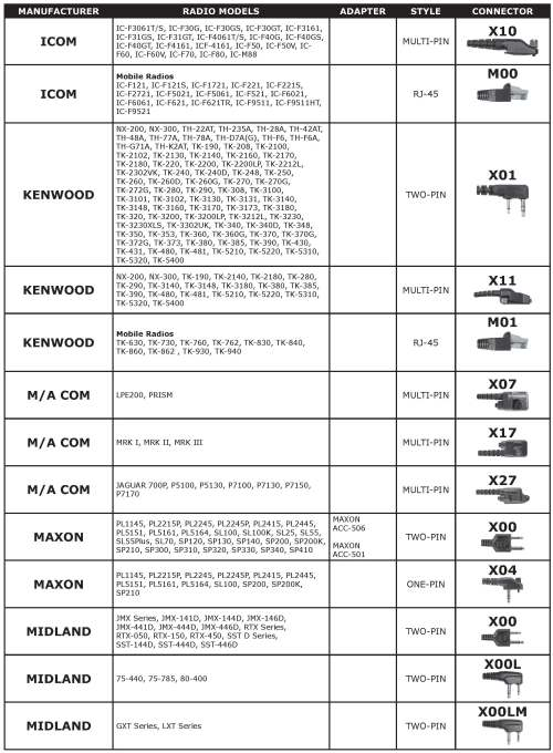 small resolution of pryme connecter chart page 2 jpg