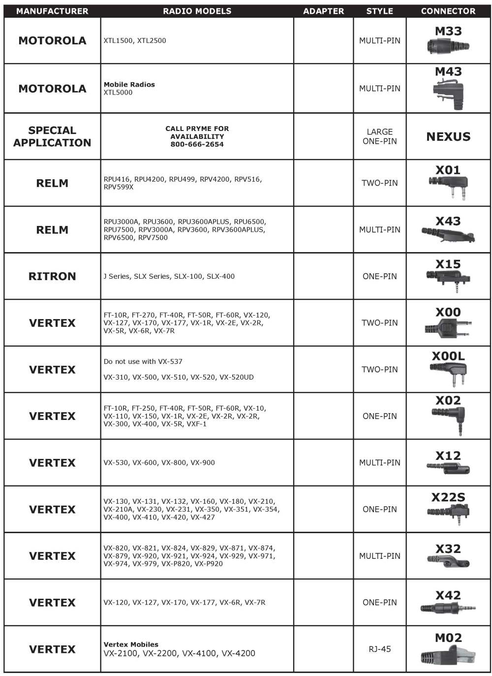 medium resolution of pryme connecter chart page 4 jpg