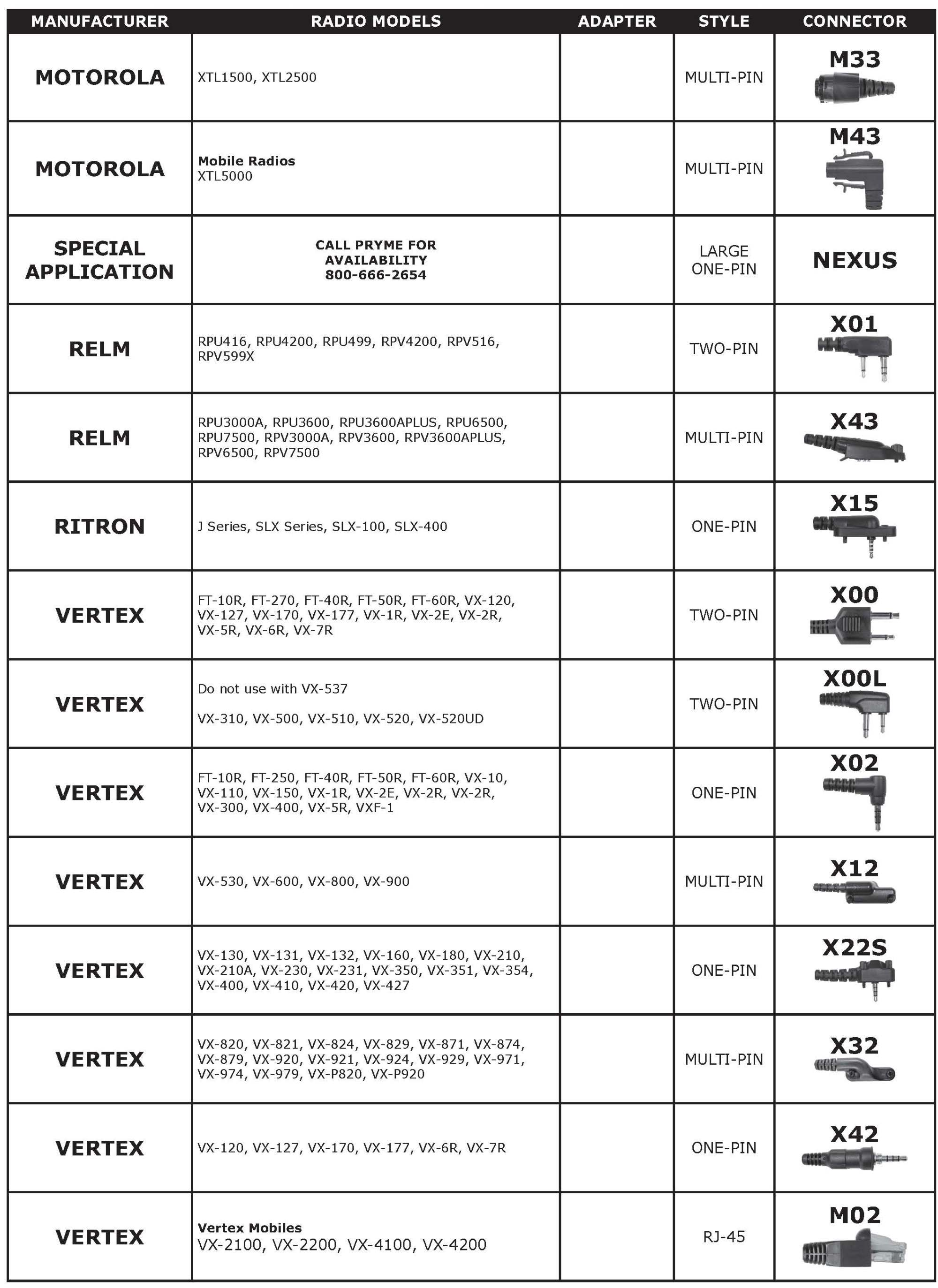 hight resolution of pryme connecter chart page 4 jpg