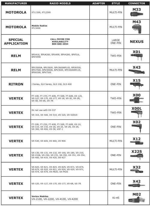 small resolution of pryme connecter chart page 4 jpg
