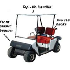 Ez Go Txt 36 Volt Wiring Diagram Pressure Transmitter Ezgo Golf Cart Year Model Guide Parts Accessories Marathon 1988 1994