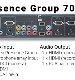 polycom rp700 connector page png [ 1800 x 516 Pixel ]