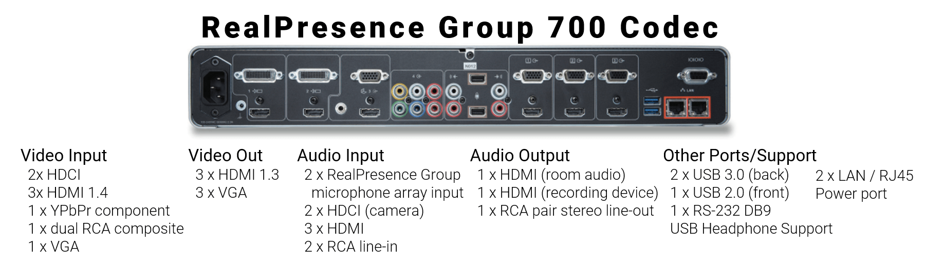 hight resolution of polycom rp700 connector page png